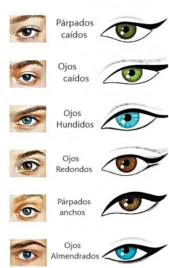 micropigmentación-ojos-madrid-precios-recomendaciones-famosas-foro-dolor-duele